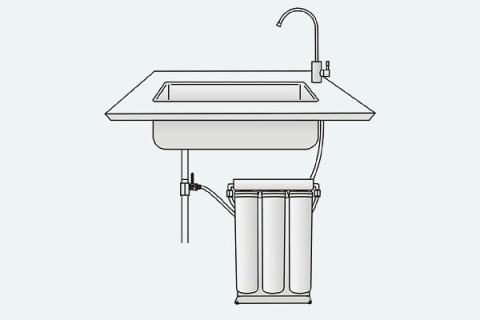 PurePro S300 víztisztító beszerelten
